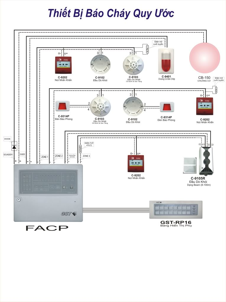 Gsm Auto Dialer likewise What Is The Difference Between Intrinsically Safe And Flameproof Equipment besides Honeywell Hs81 Hs Fire And Gas Controller in addition Narco   11a Wiring Diagram moreover Pkw Cad Services 17288771. on fire alarm panel wiring