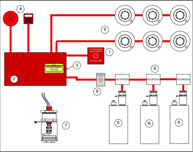 Sơ đồ nguyên lý của hệ thống chữa cháy FirePro Hochiki