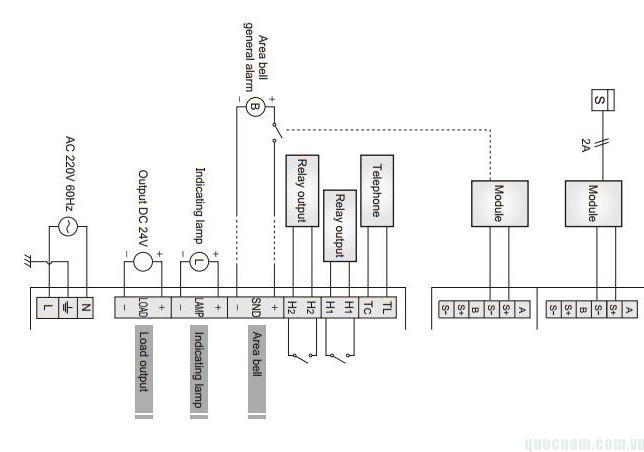 Lắp thiết bị phần cứng cho trung tâm báo cháy QA 16 theo sơ đồ trên tủ
