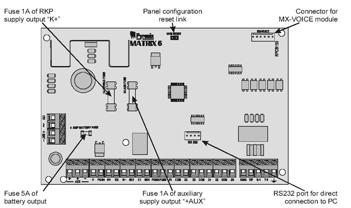 sơ đồ Hướng dẫn cách lắp đặt tủ báo trộm Matrix