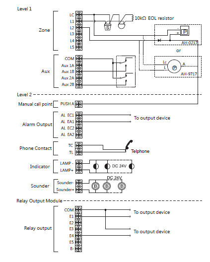 hướng dẫn kết nối thiết bị với tủ báo cháy