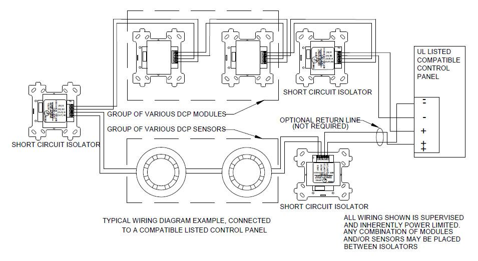 cách lắp đặt mô đun cách ly DCP-SCI